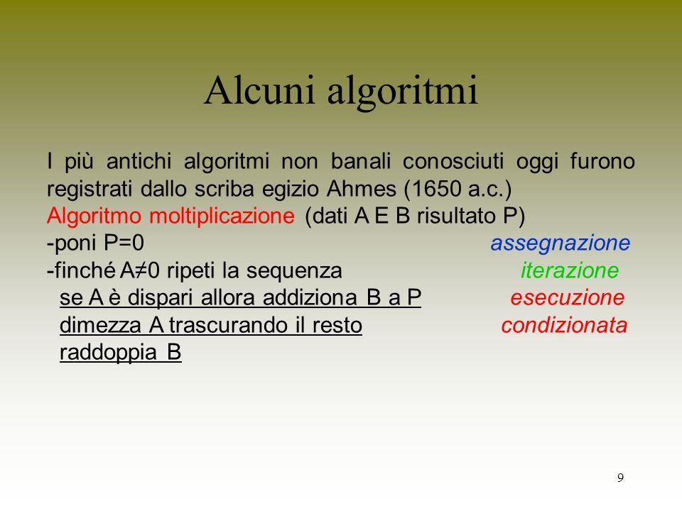 9 Alcuni algoritmi I più antichi algoritmi non banali conosciuti oggi furono registrati dallo scriba egizio Ahmes (1650 a.c.) Algoritmo moltiplicazion