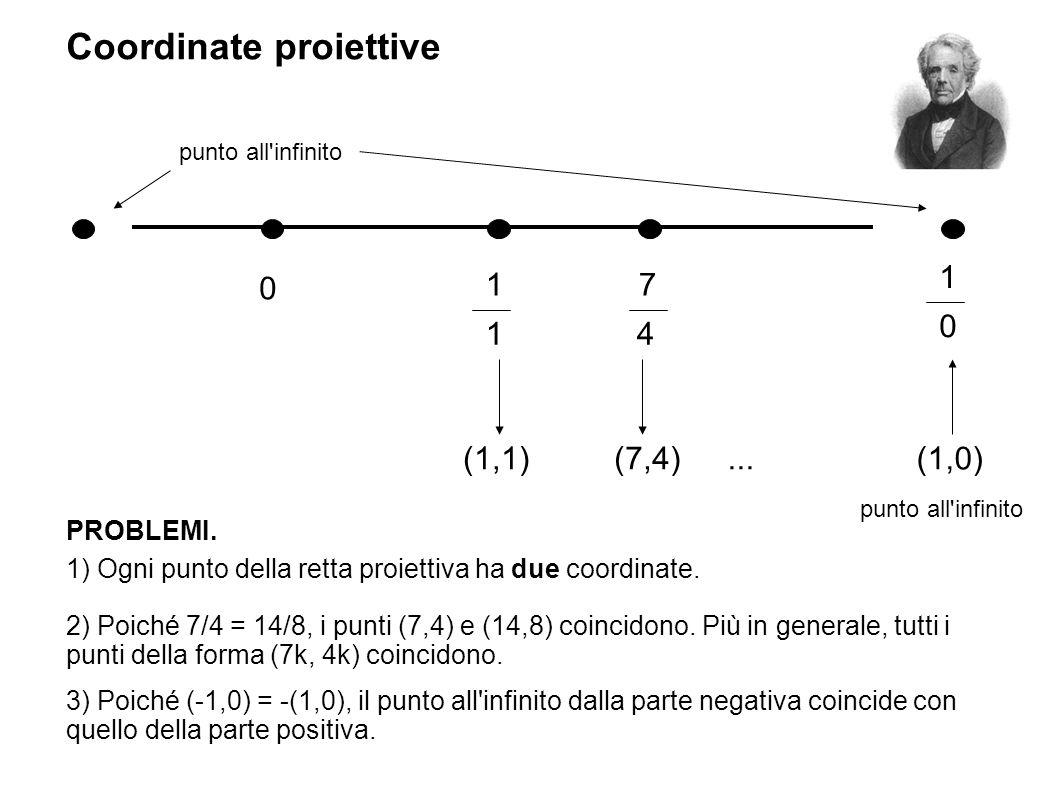 Coordinate proiettive 7 4 0 1 (7,4)(1,1) 1...(1,0) 1 0 punto all infinito PROBLEMI.