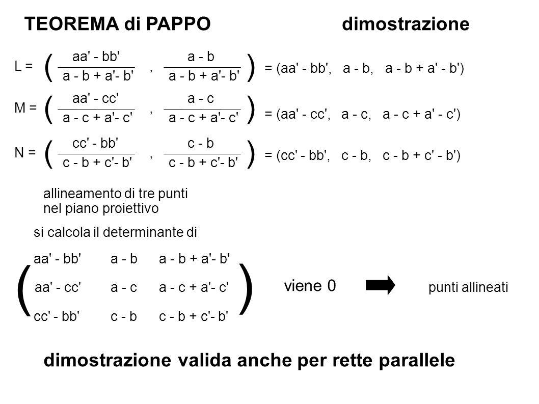 TEOREMA di PAPPOdimostrazione aa - bb a - b + a - b a - b L = a - b + a - b , () aa - cc a - c + a - c a - c M = a - c + a - c , () cc - bb c - b + c - b c - b N = c - b + c - b , () allineamento di tre punti nel piano proiettivo aa - bb a - b + a - b aa - cc a - c + a - c a - c cc - bb c - b + c - b c - b a - b si calcola il determinante di ( ) viene 0 = (aa - bb , a - b, a - b + a - b ) = (cc - bb , c - b, c - b + c - b ) = (aa - cc , a - c, a - c + a - c ) punti allineati dimostrazione valida anche per rette parallele