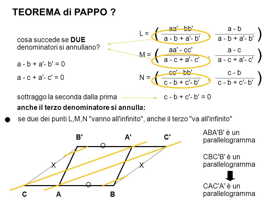 TEOREMA di PAPPO aa - bb a - b L = a - b + a - b , () aa - cc a - c + a - c a - c M = a - c + a - c , () cc - bb c - b + c - b c - b N = c - b + c - b , () cosa succede se DUE denominatori si annullano.