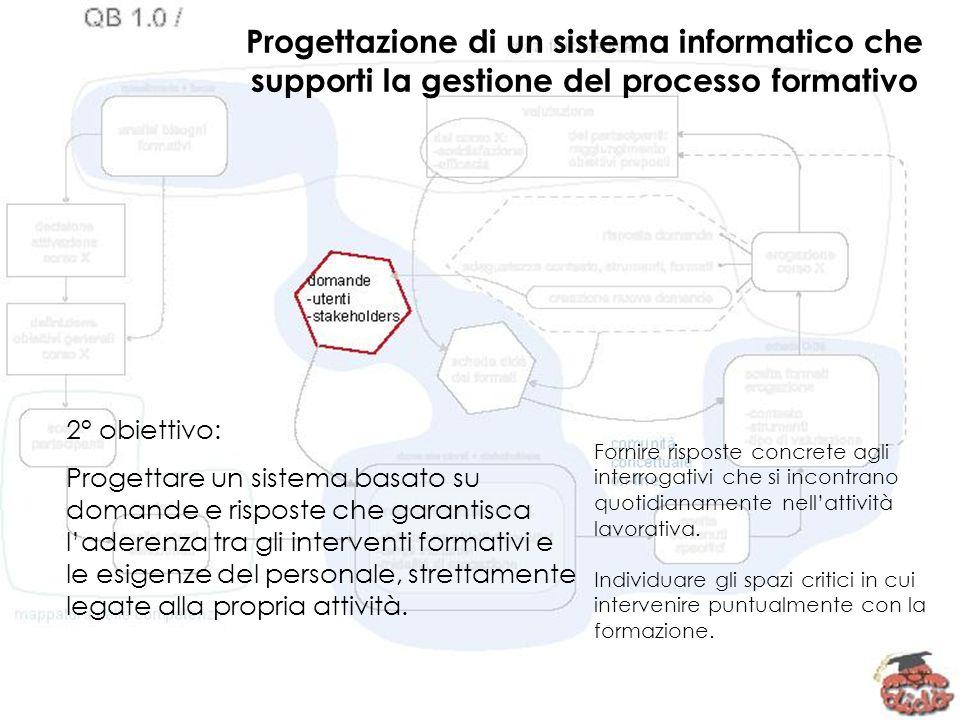 3° obiettivo: Realizzare uno strumento di monitoraggio continuo dei bisogni formativi, snello e immediato.