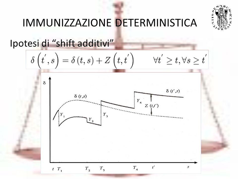 IMMUNIZZAZIONE DETERMINISTICA Teorema di Fisher e Weil tale che: allora