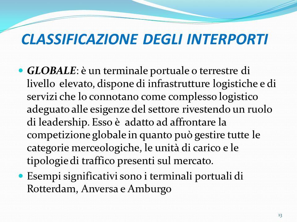 CLASSIFICAZIONE DEGLI INTERPORTI GLOBALE: è un terminale portuale o terrestre di livello elevato, dispone di infrastrutture logistiche e di servizi ch