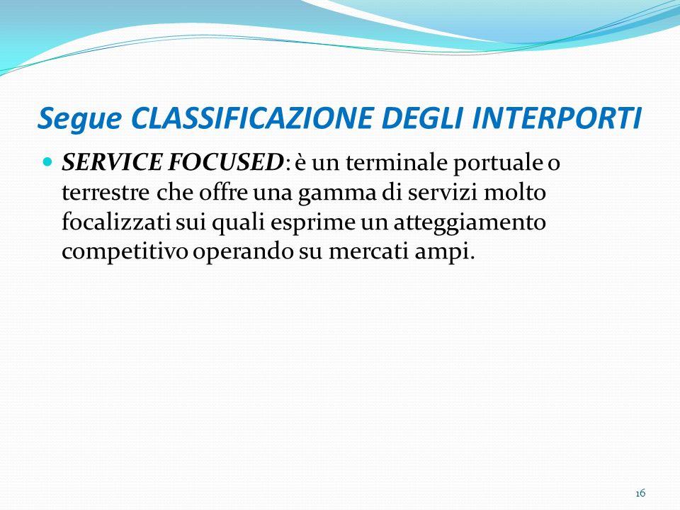 Segue CLASSIFICAZIONE DEGLI INTERPORTI SERVICE FOCUSED: è un terminale portuale o terrestre che offre una gamma di servizi molto focalizzati sui quali
