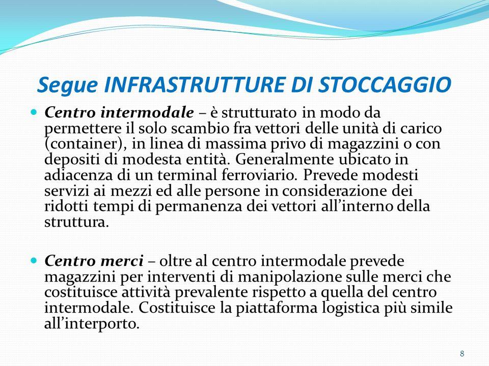 Segue INFRASTRUTTURE DI STOCCAGGIO Centro intermodale – è strutturato in modo da permettere il solo scambio fra vettori delle unità di carico (contain