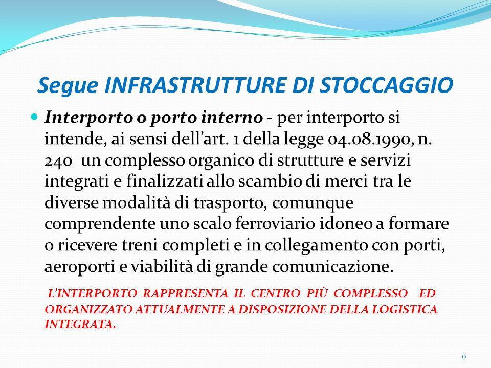 Segue INFRASTRUTTURE DI STOCCAGGIO Interporto o porto interno - per interporto si intende, ai sensi dellart. 1 della legge 04.08.1990, n. 240 un compl