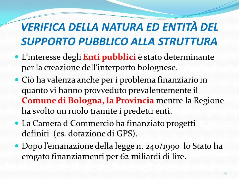VERIFICA DELLA NATURA ED ENTITÀ DEL SUPPORTO PUBBLICO ALLA STRUTTURA Linteresse degli Enti pubblici è stato determinante per la creazione dellinterpor