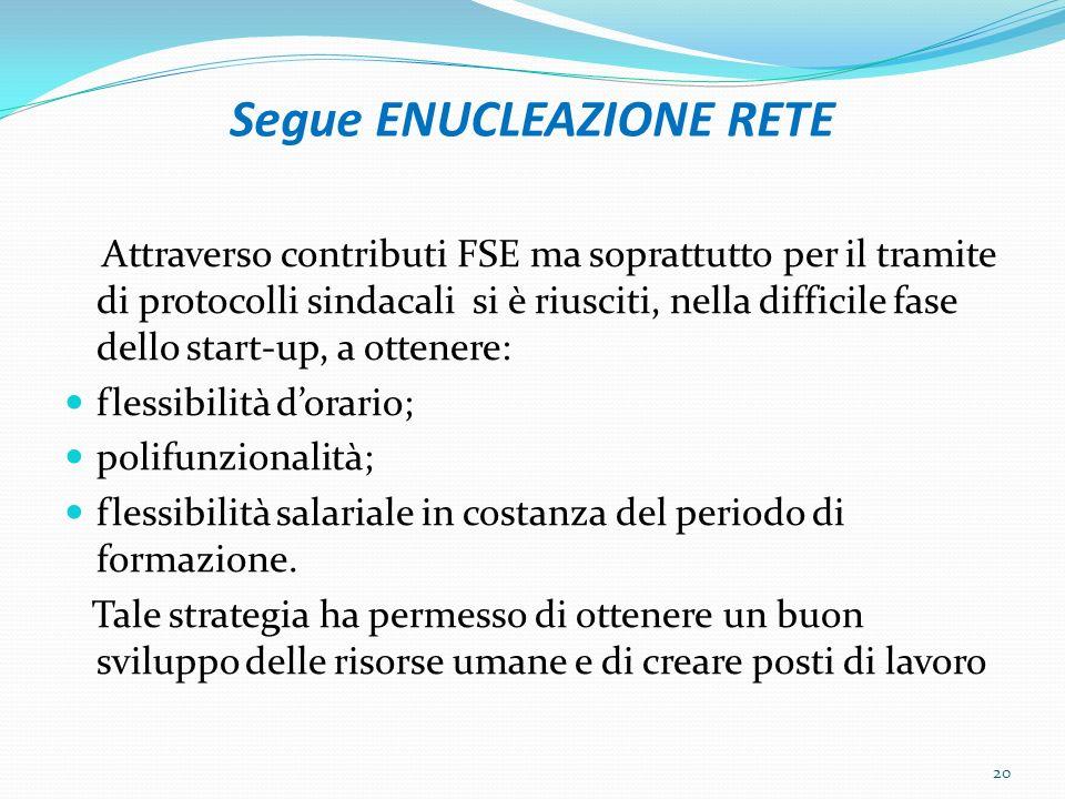 Segue ENUCLEAZIONE RETE Attraverso contributi FSE ma soprattutto per il tramite di protocolli sindacali si è riusciti, nella difficile fase dello star