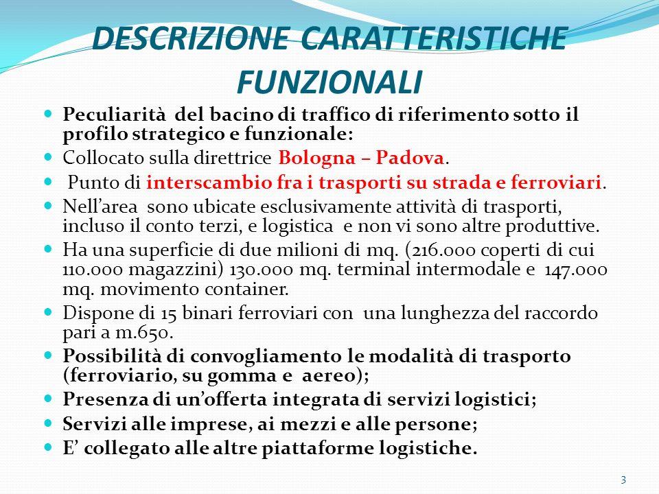VERIFICA DELLA NATURA ED ENTITÀ DEL SUPPORTO PUBBLICO ALLA STRUTTURA Linteresse degli Enti pubblici è stato determinante per la creazione dellinterporto bolognese.