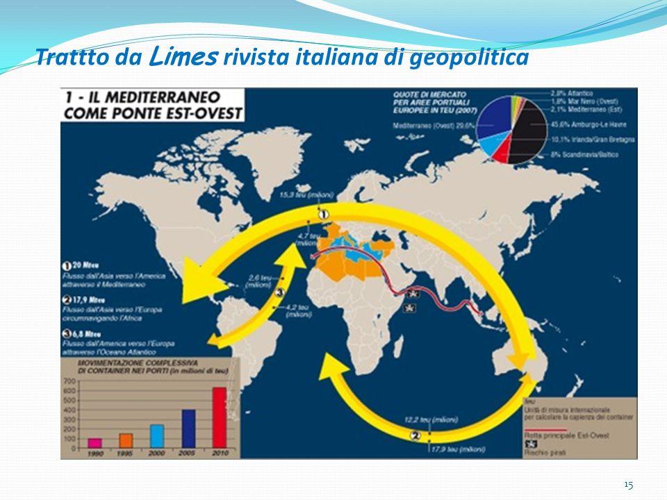 Trattto da Limes rivista italiana di geopolitica 15