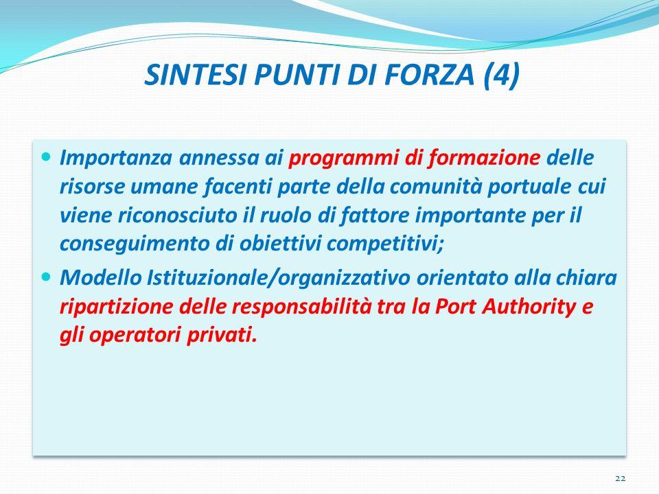 SINTESI PUNTI DI FORZA (4) Importanza annessa ai programmi di formazione delle risorse umane facenti parte della comunità portuale cui viene riconosci