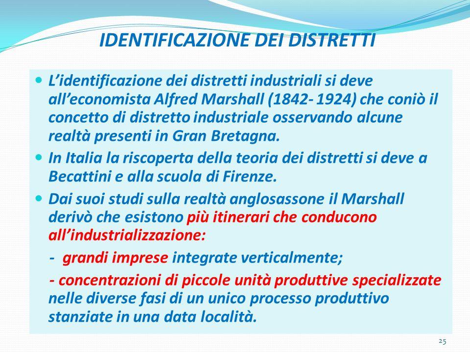 IDENTIFICAZIONE DEI DISTRETTI Lidentificazione dei distretti industriali si deve alleconomista Alfred Marshall (1842- 1924) che coniò il concetto di d