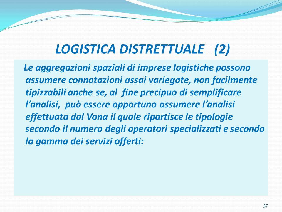 LOGISTICA DISTRETTUALE (2) Le aggregazioni spaziali di imprese logistiche possono assumere connotazioni assai variegate, non facilmente tipizzabili an