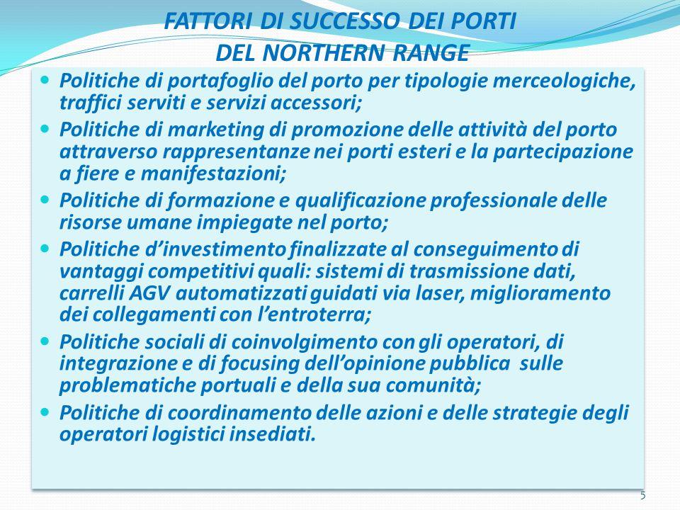 FATTORI DI SUCCESSO DEI PORTI DEL NORTHERN RANGE Politiche di portafoglio del porto per tipologie merceologiche, traffici serviti e servizi accessori;