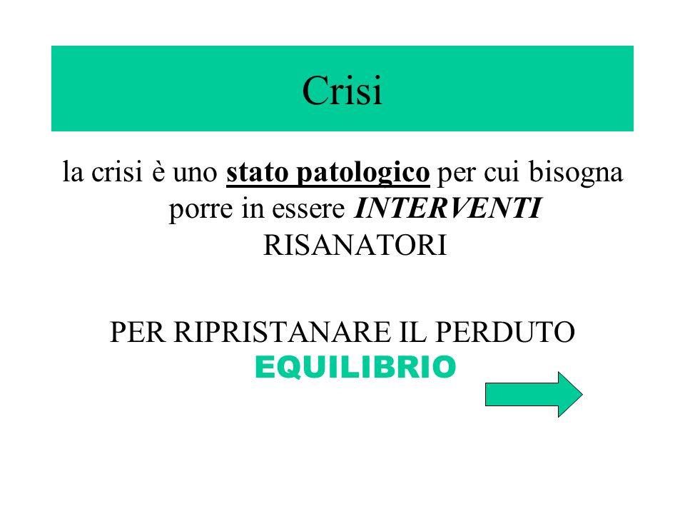 Crisi la crisi è uno stato patologico per cui bisogna porre in essere INTERVENTI RISANATORI PER RIPRISTANARE IL PERDUTO EQUILIBRIO