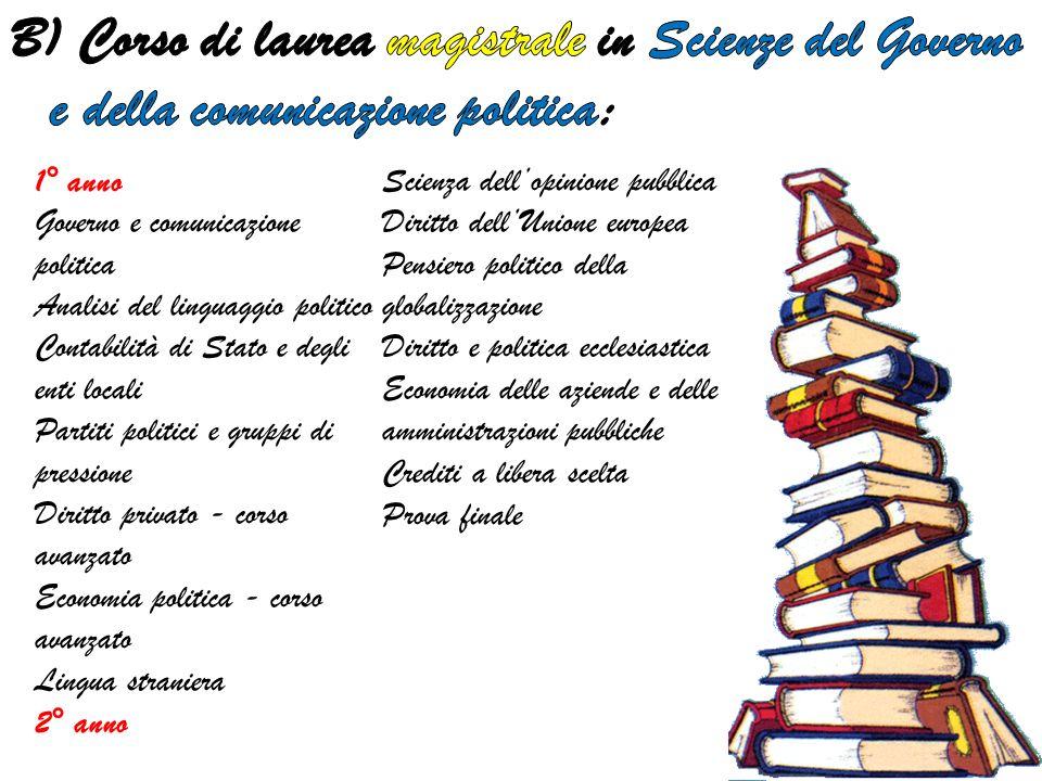 1° anno Storia moderna Storia contemporanea Istituzioni di diritto pubblico Sociologia Comunicazione politica Diritto privato Lingua inglese 2° anno E