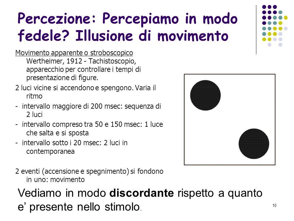 9 Percezione: Percepiamo in modo fedele? Illusione di distanza Vediamo in modo discordante rispetto a quanto e presente nello stimolo (parallelismo).