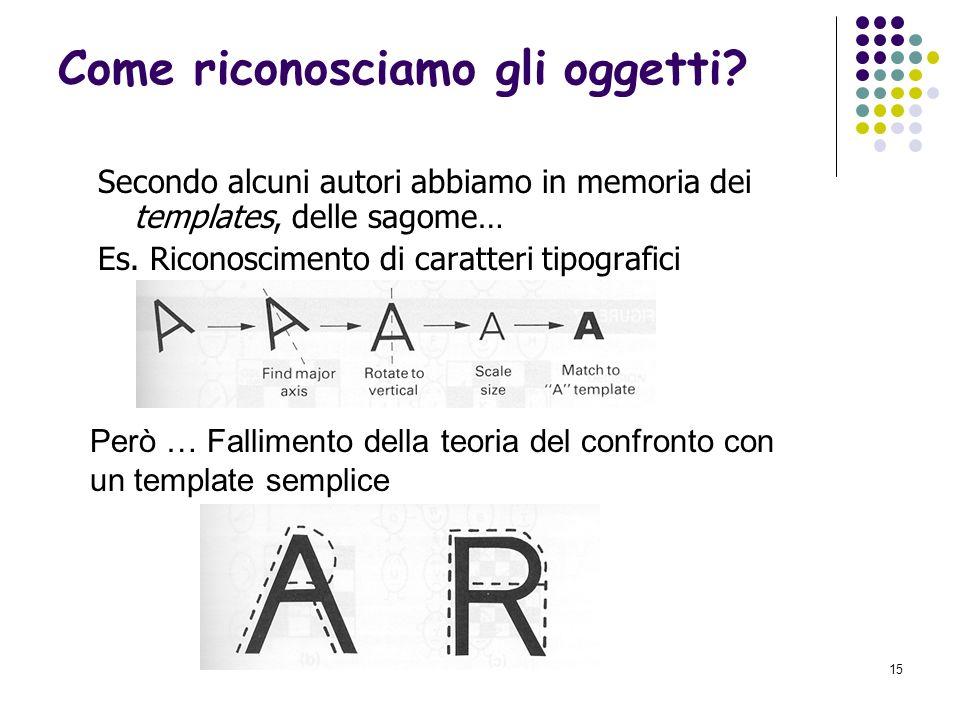 14 Come riconosciamo gli oggetti? Riconoscimento migliore in b che in c dato che i geoni sono identificabili a parità di quantità di linee