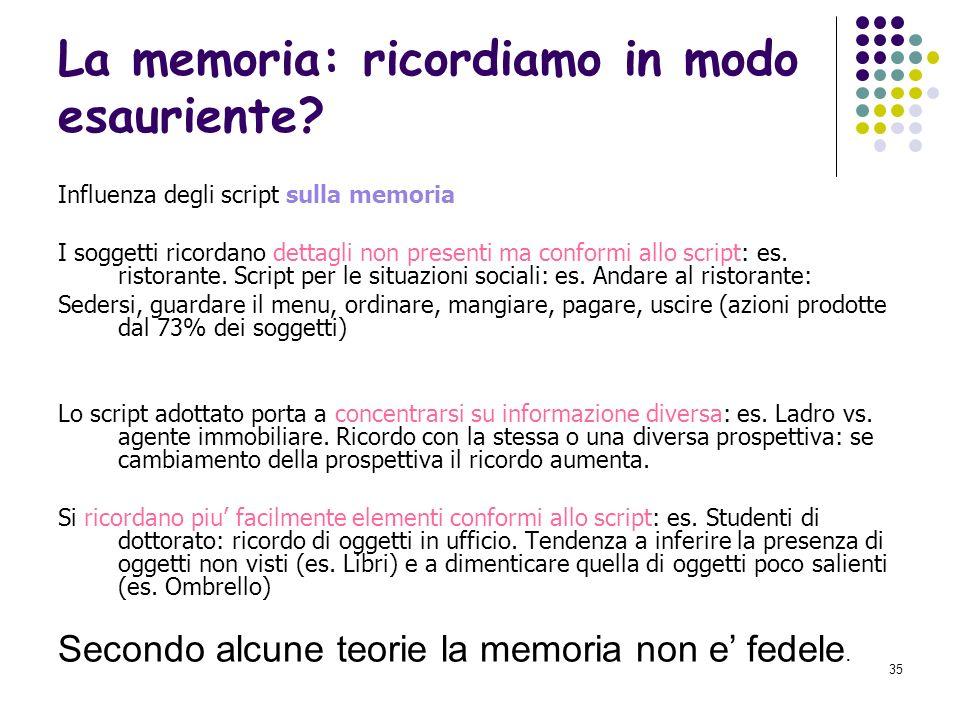 34 La memoria: ricordiamo in modo fedele? Secondo alcune teorie la memoria non è fedele ma e un processo ricostruttivo.