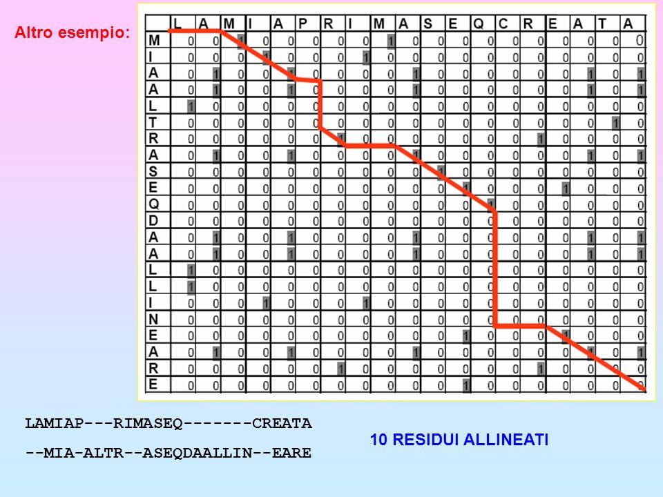 Altro esempio: LAMIAP---RIMASEQ-------CREATA --MIA-ALTR--ASEQDAALLIN--EARE 10 RESIDUI ALLINEATI