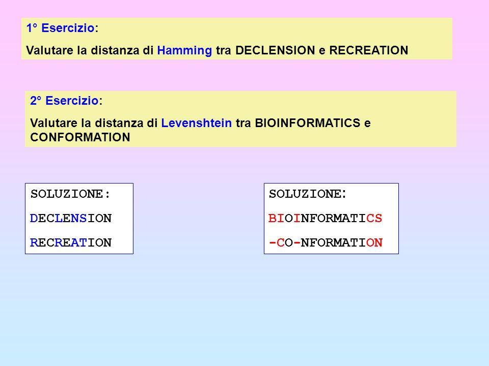 1° Esercizio: Valutare la distanza di Hamming tra DECLENSION e RECREATION SOLUZIONE: DECLENSION RECREATION 2° Esercizio: Valutare la distanza di Leven