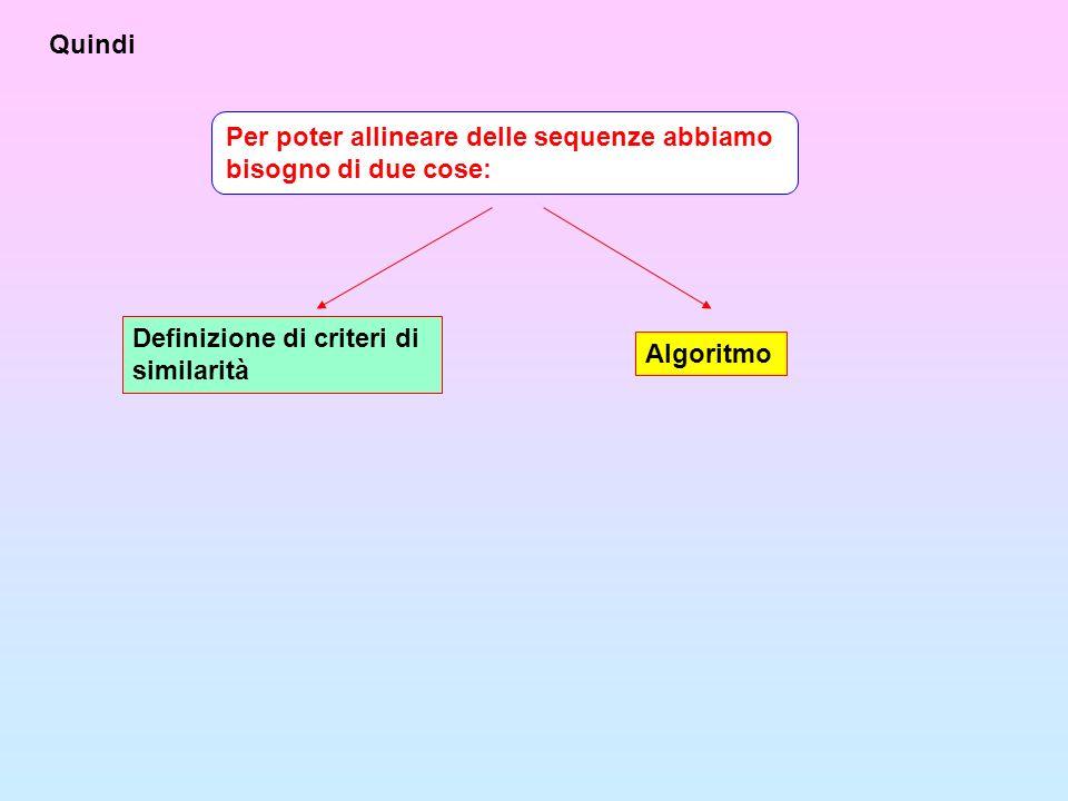 Quindi Per poter allineare delle sequenze abbiamo bisogno di due cose: Definizione di criteri di similarità Algoritmo