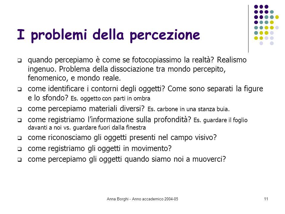 Anna Borghi - Anno accademico 2004-0511 I problemi della percezione quando percepiamo è come se fotocopiassimo la realtà? Realismo ingenuo. Problema d
