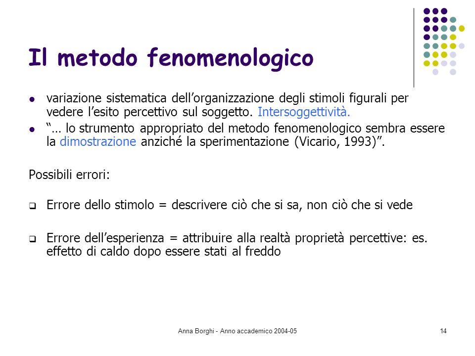 Anna Borghi - Anno accademico 2004-0514 Il metodo fenomenologico variazione sistematica dellorganizzazione degli stimoli figurali per vedere lesito pe