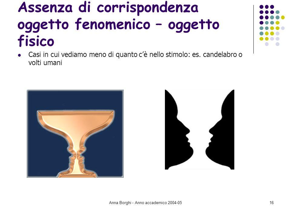Anna Borghi - Anno accademico 2004-0516 Assenza di corrispondenza oggetto fenomenico – oggetto fisico Casi in cui vediamo meno di quanto cè nello stim