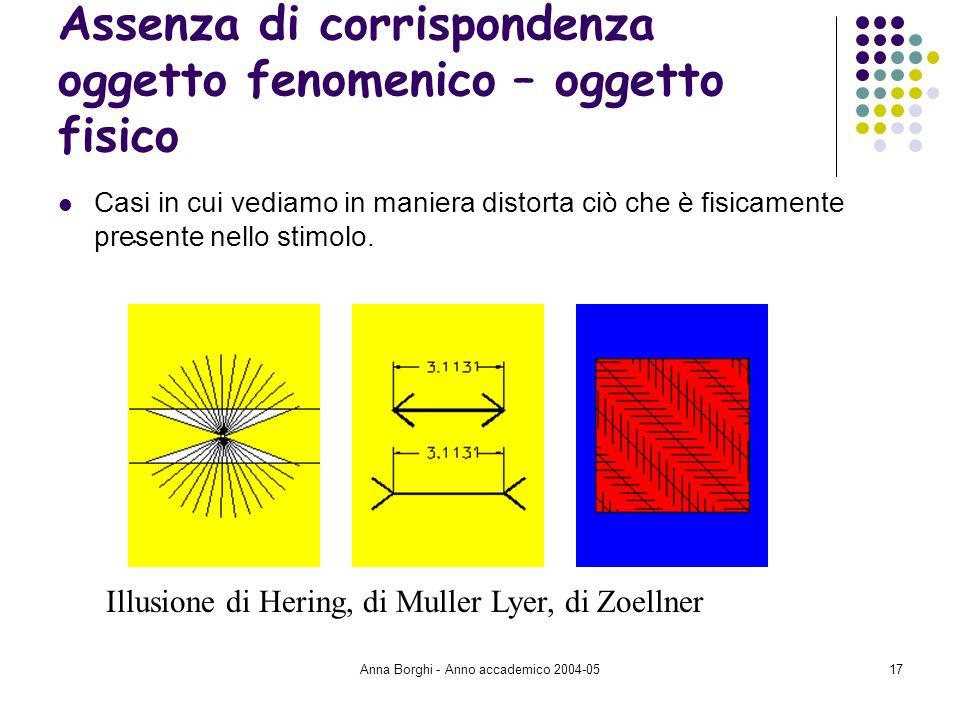 Anna Borghi - Anno accademico 2004-0517 Assenza di corrispondenza oggetto fenomenico – oggetto fisico Casi in cui vediamo in maniera distorta ciò che