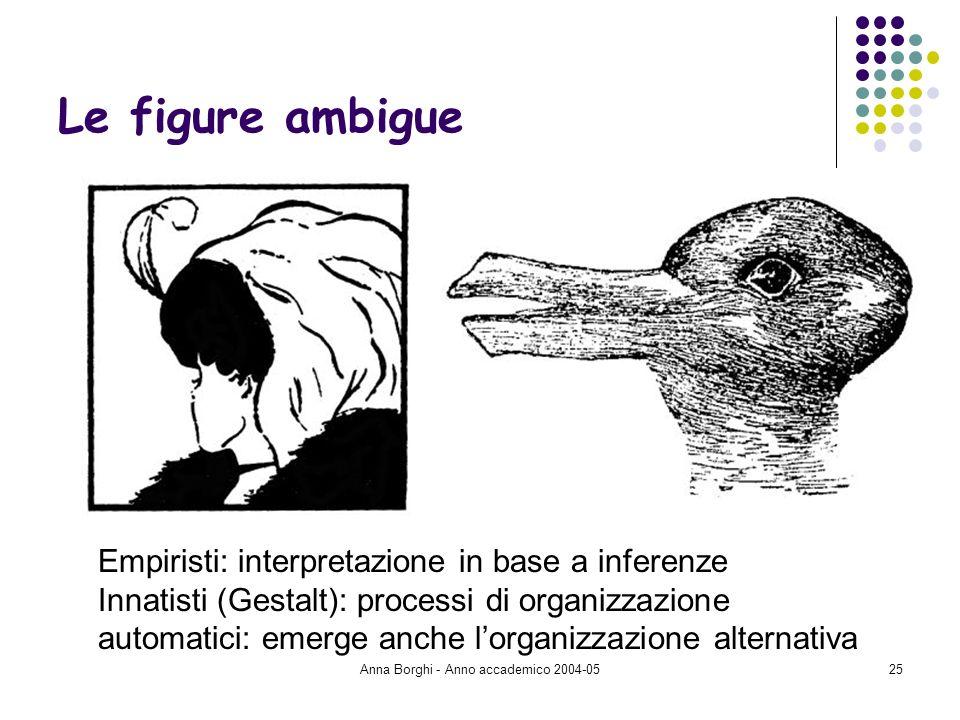 Anna Borghi - Anno accademico 2004-0525 Le figure ambigue Empiristi: interpretazione in base a inferenze Innatisti (Gestalt): processi di organizzazio