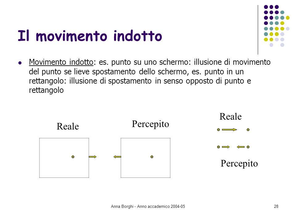 Anna Borghi - Anno accademico 2004-0528 Il movimento indotto Movimento indotto: es. punto su uno schermo: illusione di movimento del punto se lieve sp