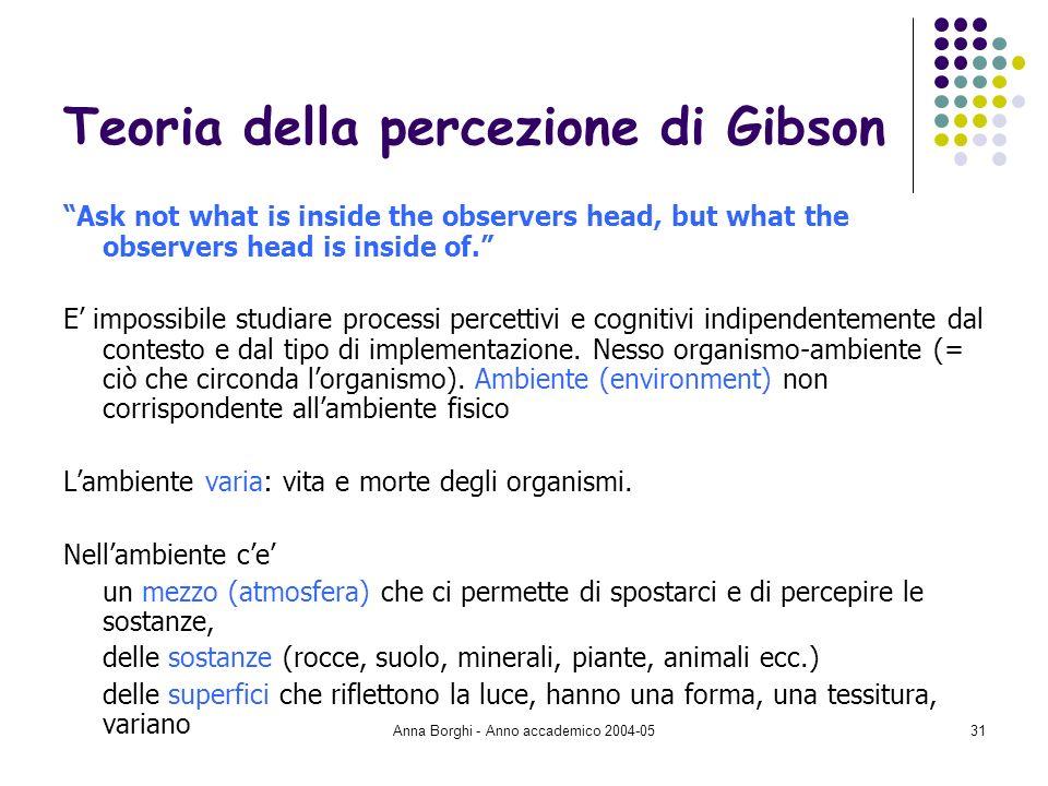 Anna Borghi - Anno accademico 2004-0531 Teoria della percezione di Gibson Ask not what is inside the observers head, but what the observers head is in