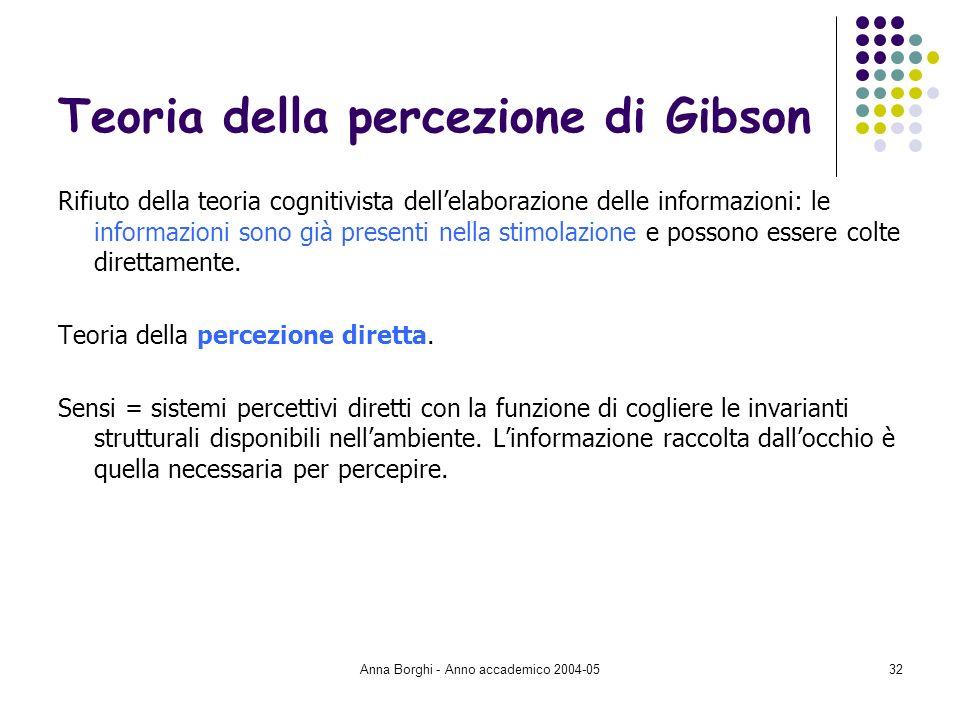 Anna Borghi - Anno accademico 2004-0532 Teoria della percezione di Gibson Rifiuto della teoria cognitivista dellelaborazione delle informazioni: le in