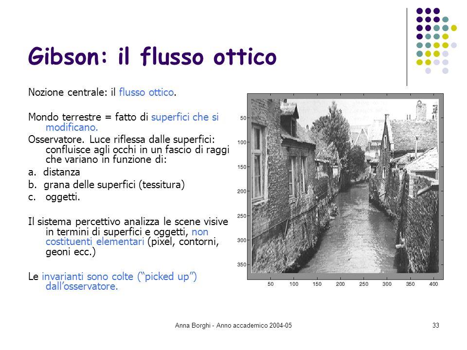 Anna Borghi - Anno accademico 2004-0533 Gibson: il flusso ottico Nozione centrale: il flusso ottico. Mondo terrestre = fatto di superfici che si modif