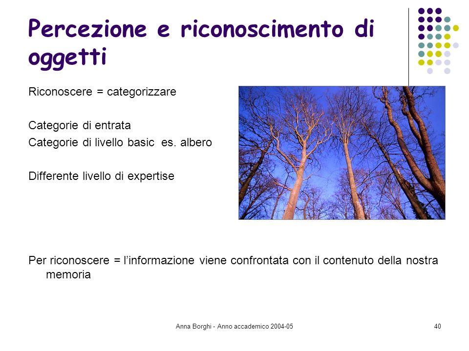 Anna Borghi - Anno accademico 2004-0540 Percezione e riconoscimento di oggetti Riconoscere = categorizzare Categorie di entrata Categorie di livello b