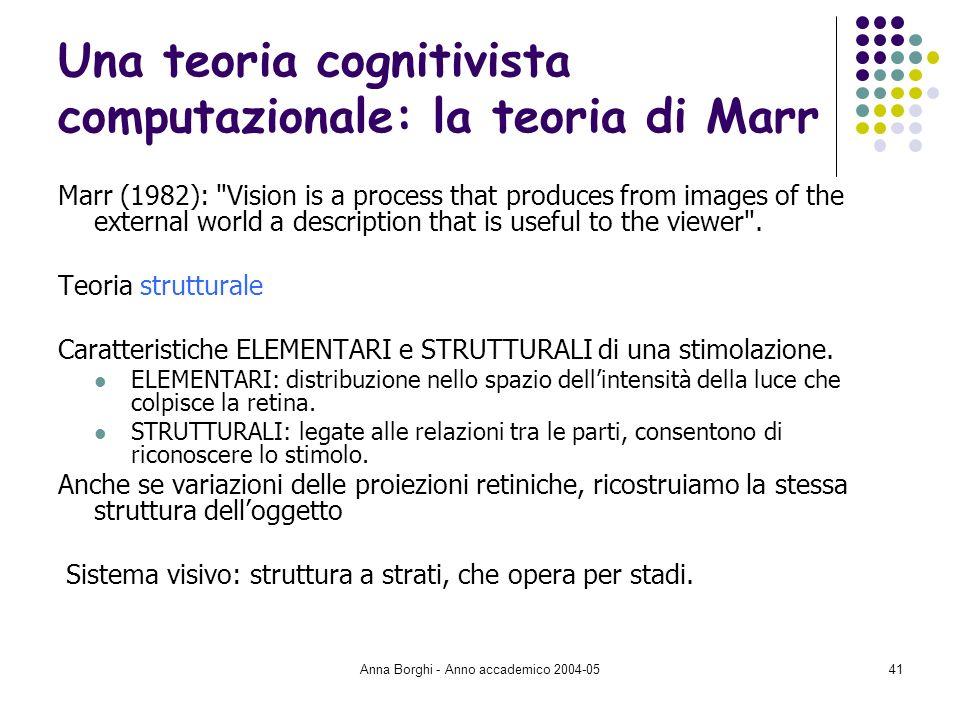 Anna Borghi - Anno accademico 2004-0541 Una teoria cognitivista computazionale: la teoria di Marr Marr (1982):