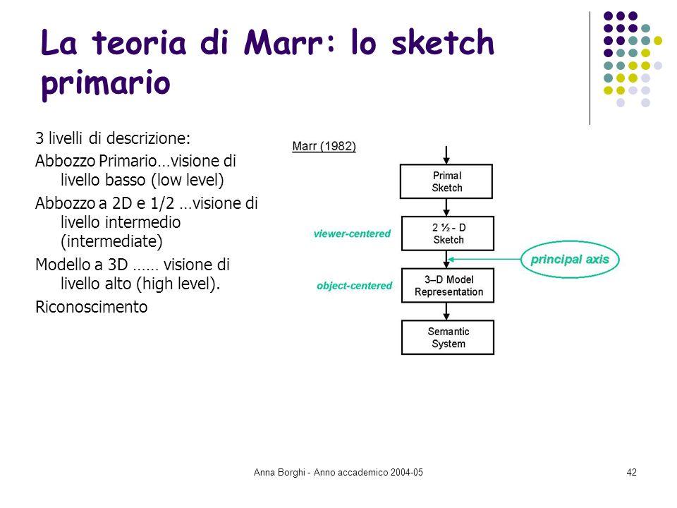 Anna Borghi - Anno accademico 2004-0542 La teoria di Marr: lo sketch primario 3 livelli di descrizione: Abbozzo Primario…visione di livello basso (low