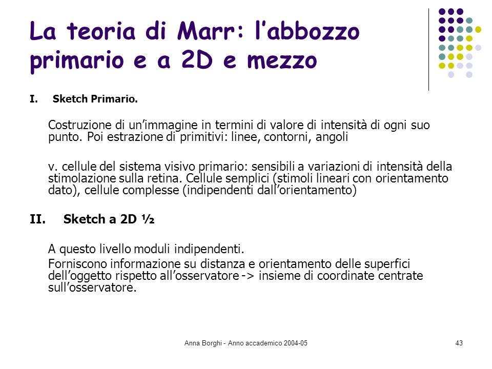 Anna Borghi - Anno accademico 2004-0543 La teoria di Marr: labbozzo primario e a 2D e mezzo I. Sketch Primario. Costruzione di unimmagine in termini d