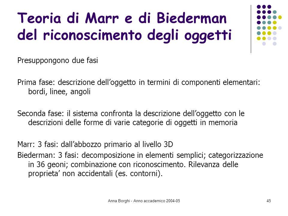Anna Borghi - Anno accademico 2004-0545 Teoria di Marr e di Biederman del riconoscimento degli oggetti Presuppongono due fasi Prima fase: descrizione