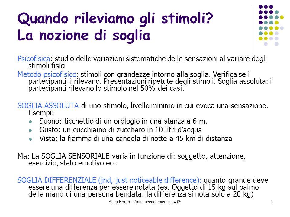 Anna Borghi - Anno accademico 2004-055 Quando rileviamo gli stimoli? La nozione di soglia Psicofisica: studio delle variazioni sistematiche delle sens