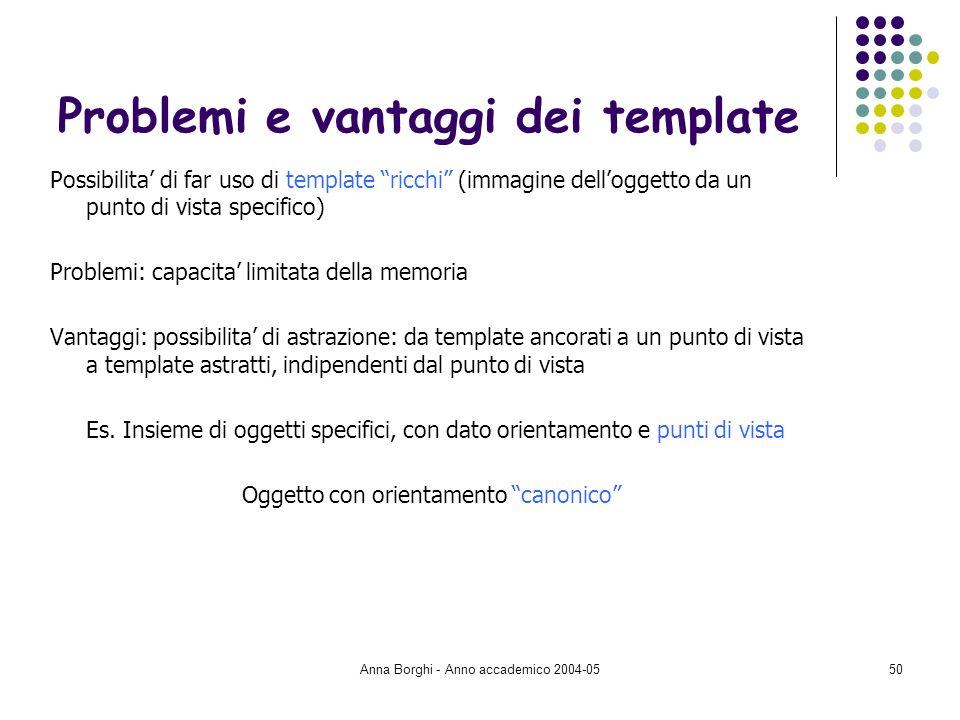 Anna Borghi - Anno accademico 2004-0550 Problemi e vantaggi dei template Possibilita di far uso di template ricchi (immagine delloggetto da un punto d