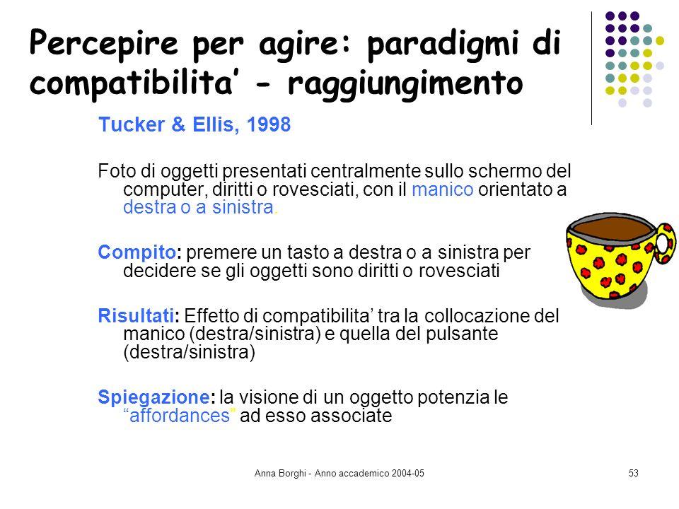Anna Borghi - Anno accademico 2004-0553 Percepire per agire: paradigmi di compatibilita - raggiungimento Tucker & Ellis, 1998 Foto di oggetti presenta