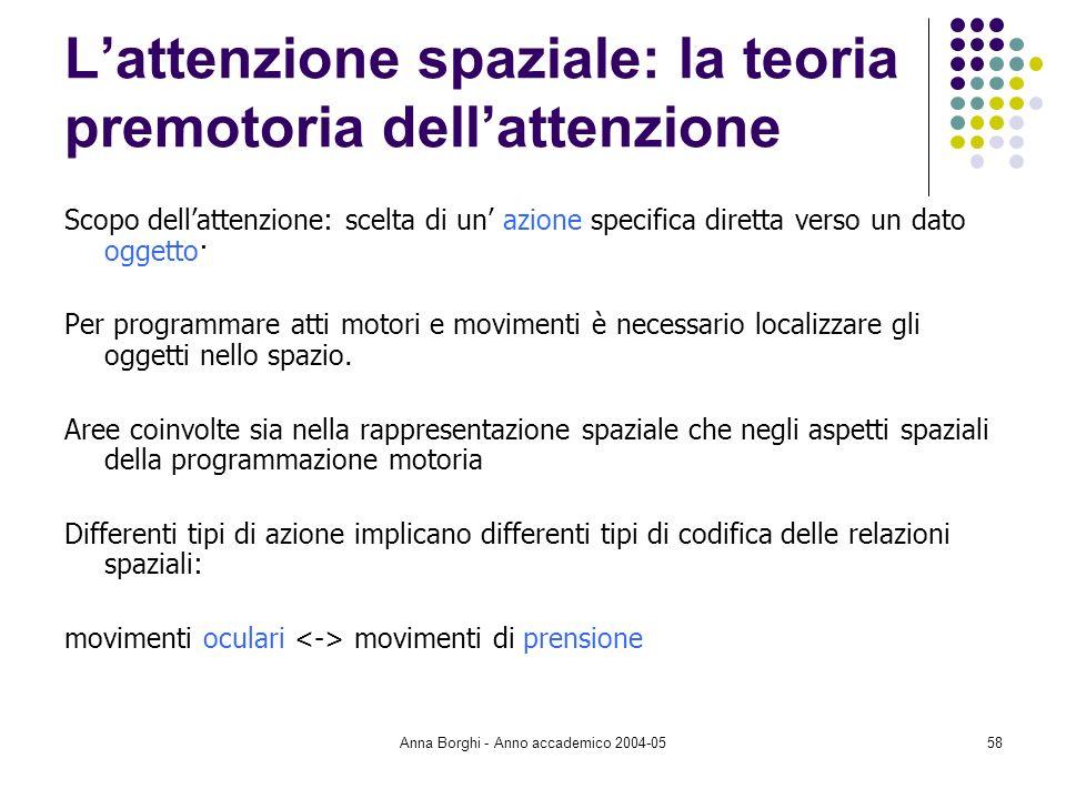 Anna Borghi - Anno accademico 2004-0558 Lattenzione spaziale: la teoria premotoria dellattenzione Scopo dellattenzione: scelta di un azione specifica