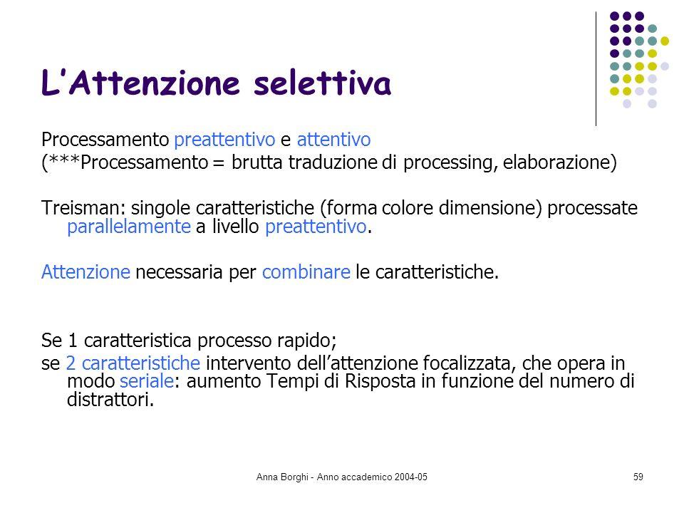 Anna Borghi - Anno accademico 2004-0559 LAttenzione selettiva Processamento preattentivo e attentivo (***Processamento = brutta traduzione di processi