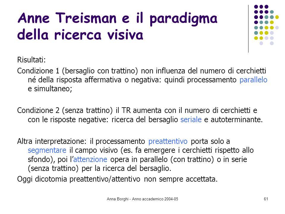 Anna Borghi - Anno accademico 2004-0561 Anne Treisman e il paradigma della ricerca visiva Risultati: Condizione 1 (bersaglio con trattino) non influen