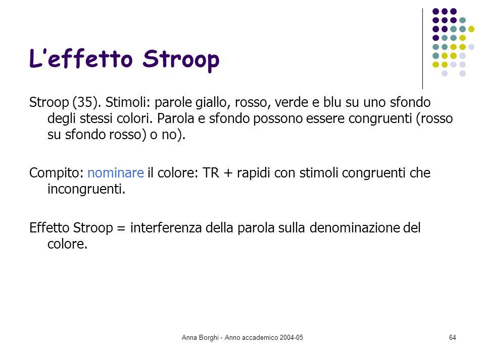Anna Borghi - Anno accademico 2004-0564 Leffetto Stroop Stroop (35). Stimoli: parole giallo, rosso, verde e blu su uno sfondo degli stessi colori. Par