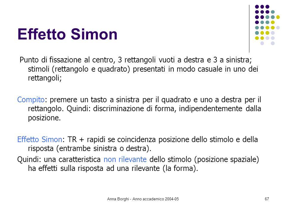 Anna Borghi - Anno accademico 2004-0567 Effetto Simon Punto di fissazione al centro, 3 rettangoli vuoti a destra e 3 a sinistra; stimoli (rettangolo e