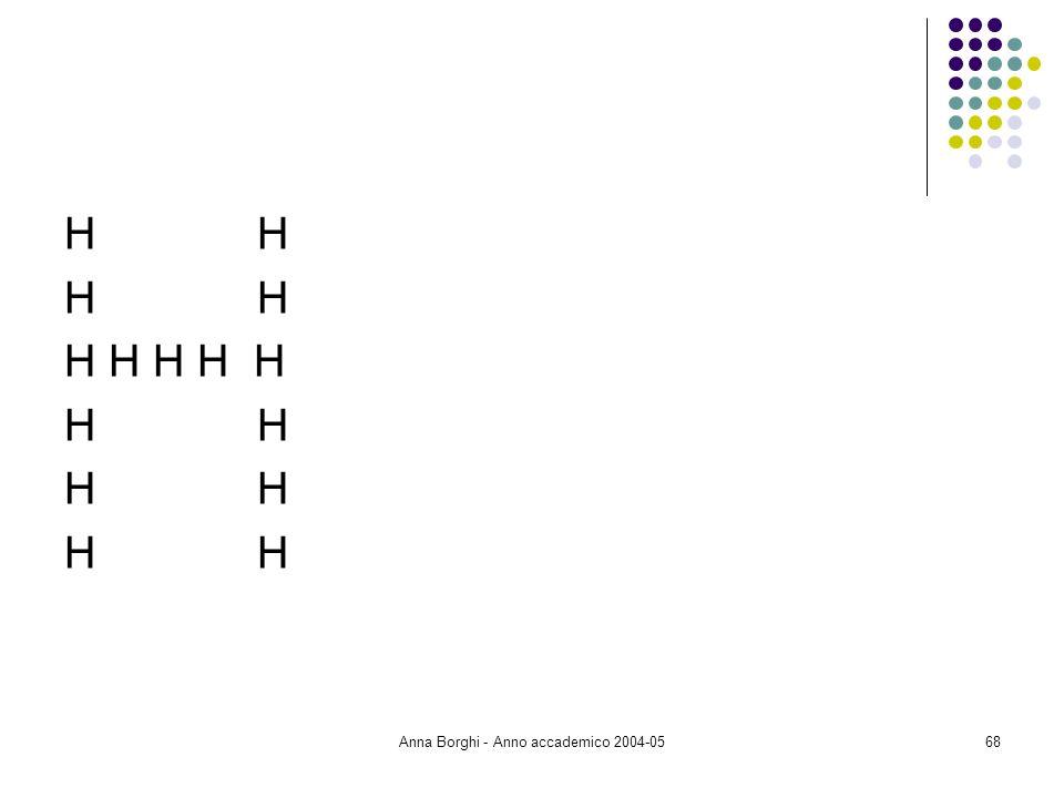 Anna Borghi - Anno accademico 2004-0568 H H H H H H H