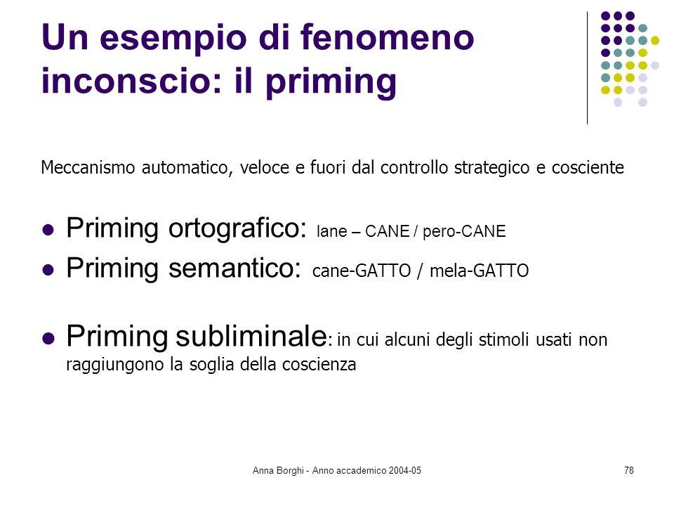 Anna Borghi - Anno accademico 2004-0578 Un esempio di fenomeno inconscio: il priming Meccanismo automatico, veloce e fuori dal controllo strategico e